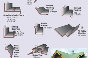 Metal Roof Trim Types of Design