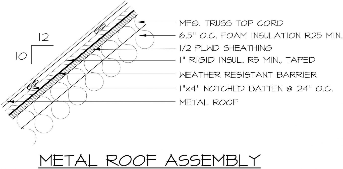 cheap standing seam metal roof advantages