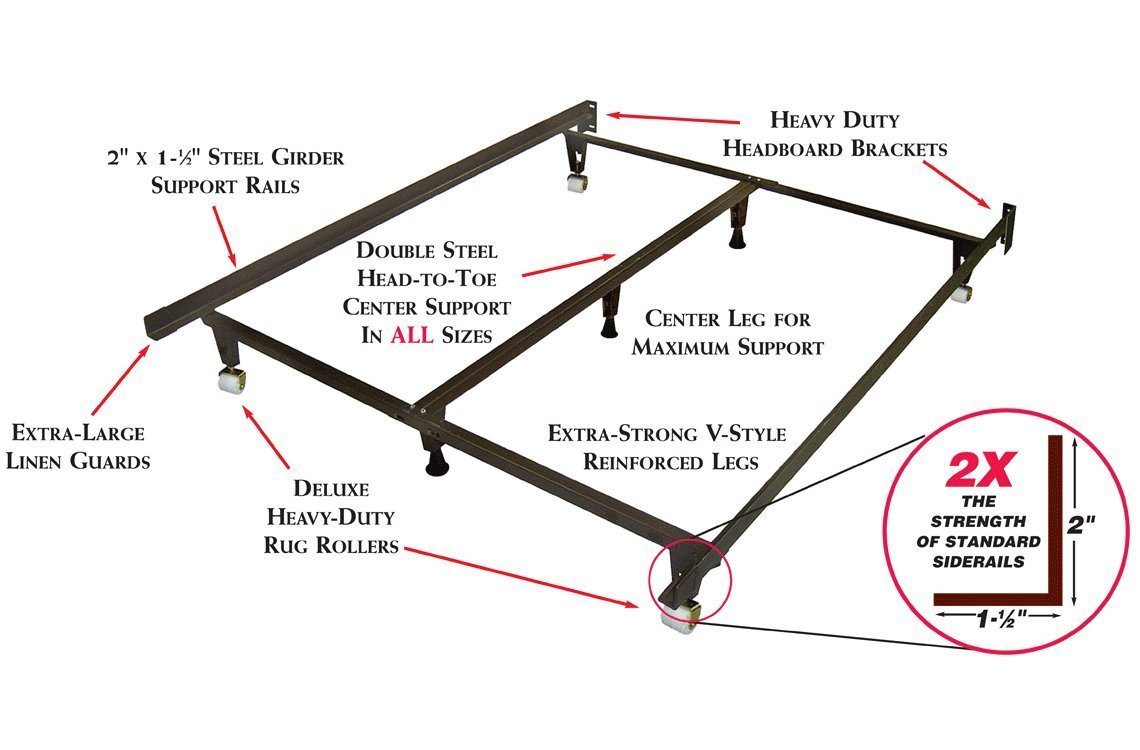 cheap advantages of metal bed frames